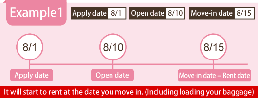 Example 1 Apply date 8/1 Open date 8/10 Move-in date = Rent date 8/15 It will start to rent at the date you move in. (Including loading your baggage)